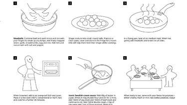 ikea, meatballs, zweedse balletjes, recept, roomsaus