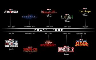 MCU Phase 4 Marvel