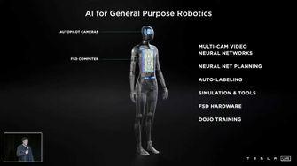 Elon Musk slaat weer toe: Tesla komt met humanoïde robots
