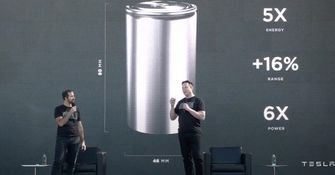 goedkope tesla, betaalbaar, batterij, elon musk, battery day