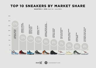 most-expensive-sneakers