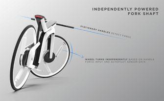 tesla model b, elektrische fiets, e-bike, stuur
